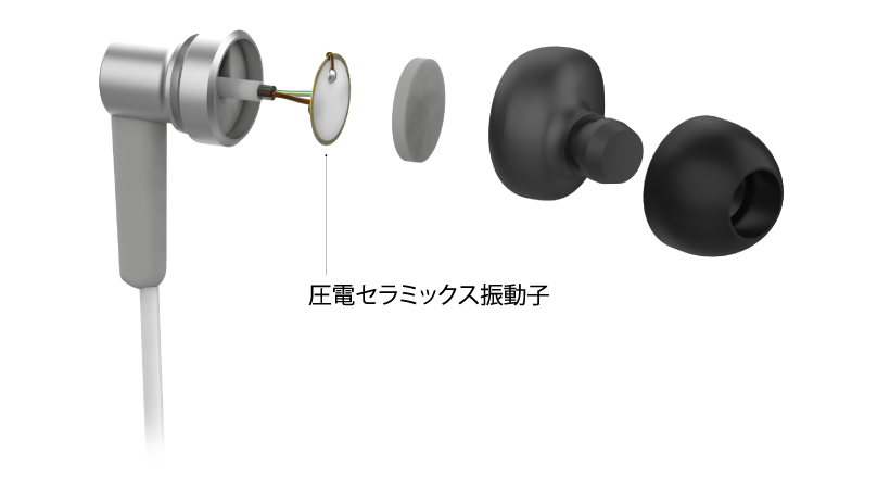 圧電セラミックス振動